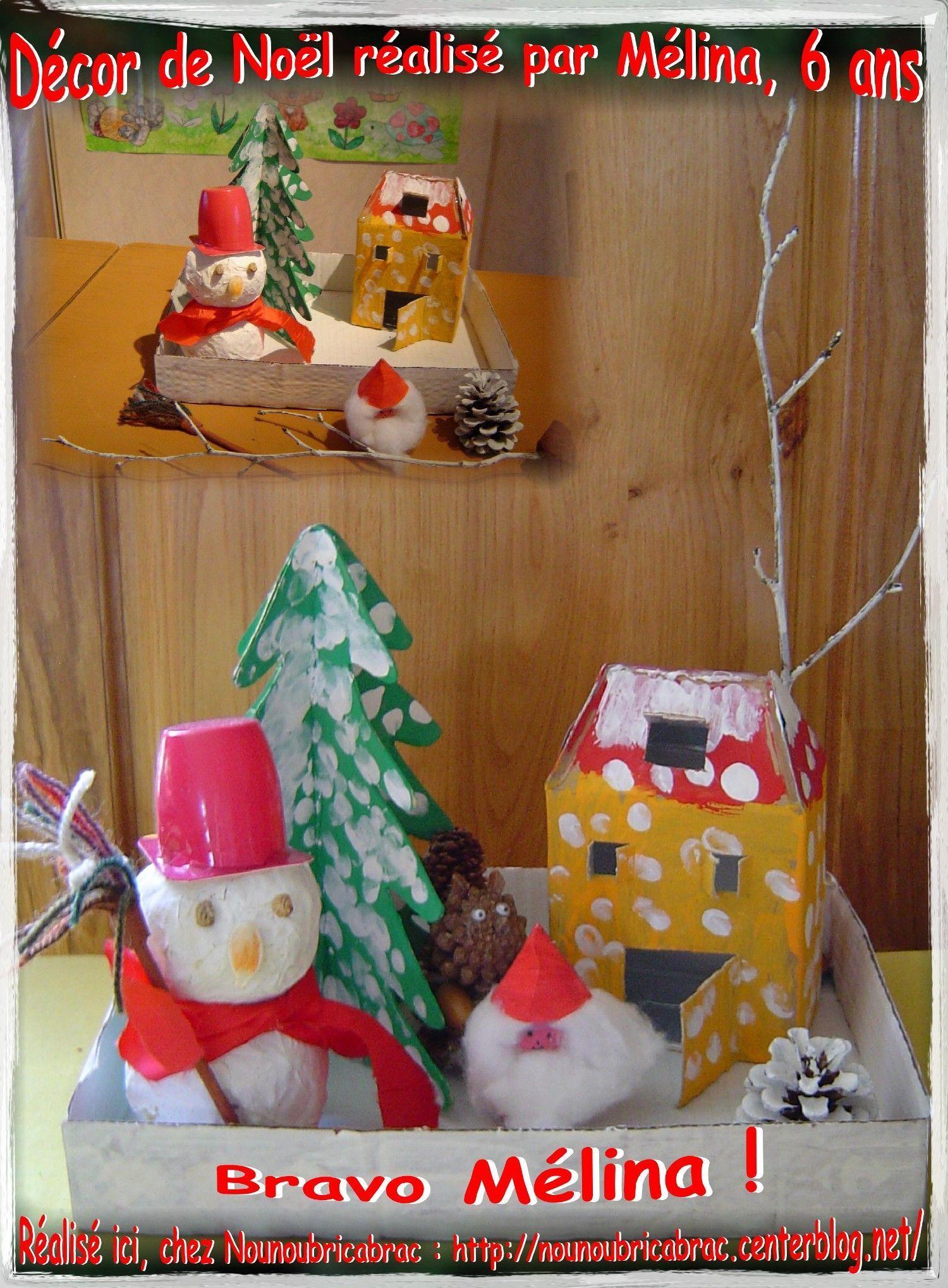 #AF1C1D Bricolages Pour Noel Deco A Realiser Soi Meme Page 4 5301 décorations de noël a fabriquer soi même bonhomme de neige 1500x2037 px @ aertt.com